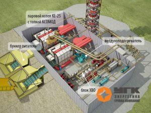 """Строительство котельных на твёрдом топливе от """"УГК-Энергетика"""" (3D-модель)."""